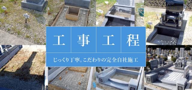 お墓の工事行程の説明