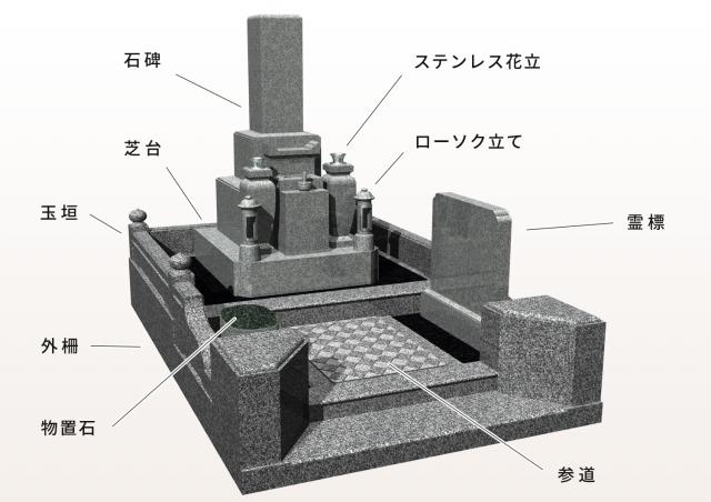 grave-parts
